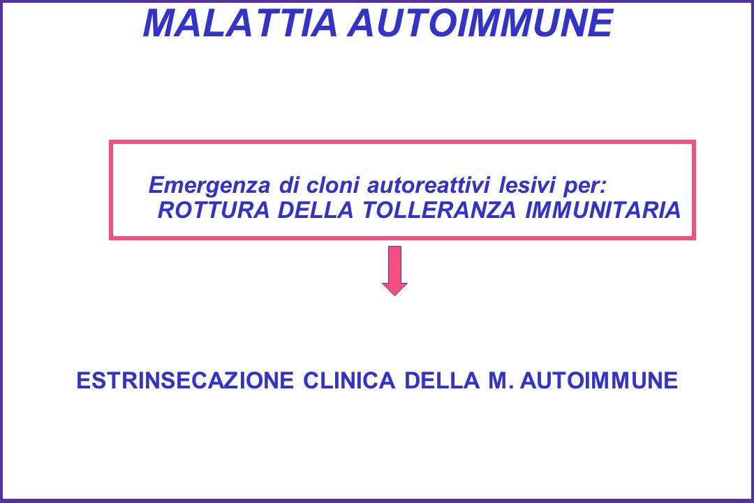 MALATTIA AUTOIMMUNE Emergenza di cloni autoreattivi lesivi per: ROTTURA DELLA TOLLERANZA IMMUNITARIA ESTRINSECAZIONE CLINICA DELLA M. AUTOIMMUNE