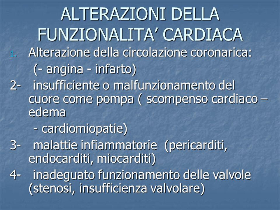 ALTERAZIONI DELLA FUNZIONALITA CARDIACA 1. Alterazione della circolazione coronarica: (- angina - infarto) (- angina - infarto) 2- insufficiente o mal