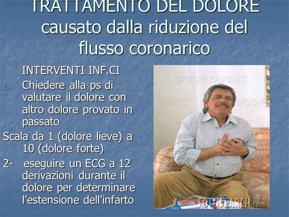 TRATTAMENTO DEL DOLORE causato dalla riduzione del flusso coronarico INTERVENTI INF.CI 1. Chiedere alla ps di valutare il dolore con altro dolore prov