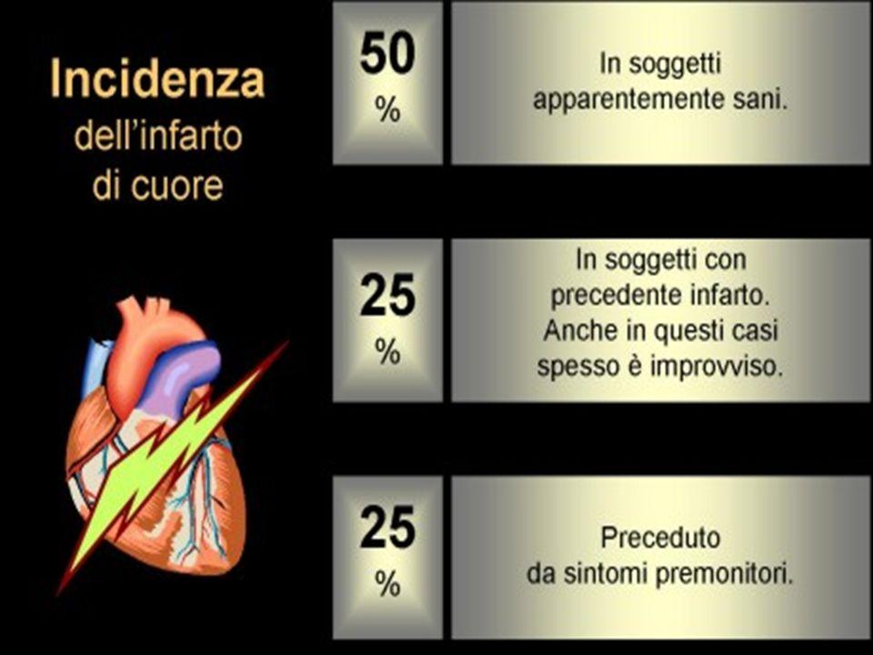 Ipertensione e il rischio cardiovascolare e renale Cardiopatia ipertensiva: laumento della pressione arteriosa causa un superlavoro per il cuore che troverà una maggiore resistenza a spingere il sangue nei vasi.