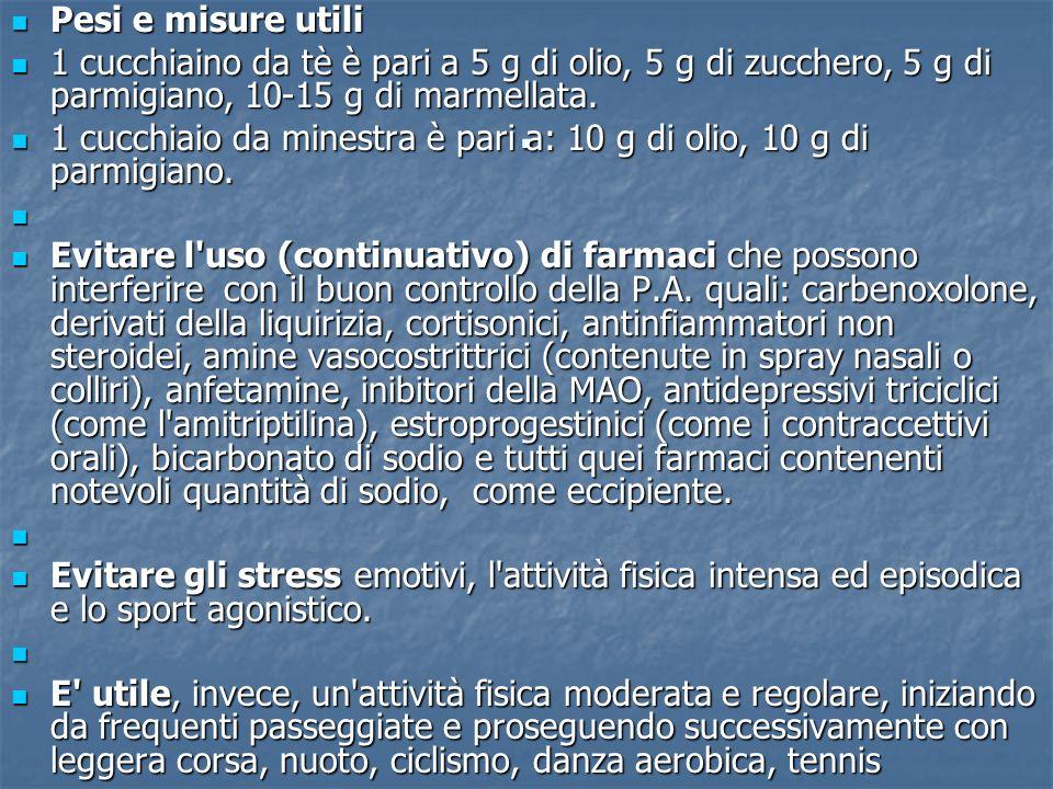 . Pesi e misure utili Pesi e misure utili 1 cucchiaino da tè è pari a 5 g di olio, 5 g di zucchero, 5 g di parmigiano, 10-15 g di marmellata. 1 cucchi