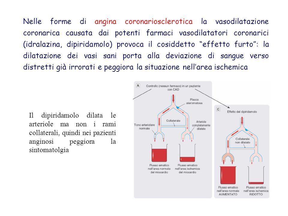Nelle forme di angina coronariosclerotica la vasodilatazione coronarica causata dai potenti farmaci vasodilatatori coronarici (idralazina, dipiridamol