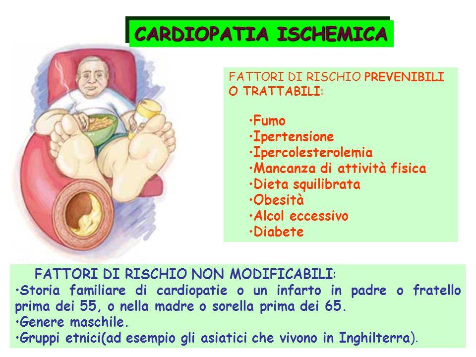 CARDIOPATIA ISCHEMICA FATTORI DI RISCHIO PREVENIBILI O TRATTABILI: Fumo Ipertensione Ipercolesterolemia Mancanza di attività fisica Dieta squilibrata