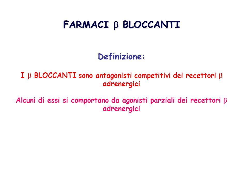 FARMACI BLOCCANTI Definizione: I BLOCCANTI sono antagonisti competitivi dei recettori adrenergici Alcuni di essi si comportano da agonisti parziali de