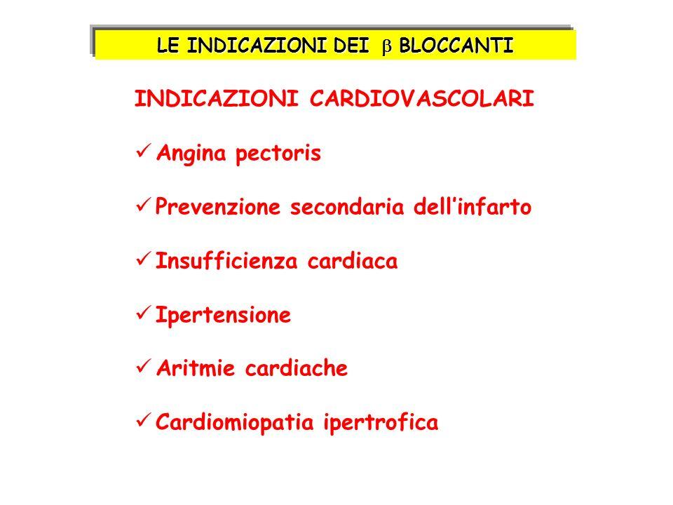 LE INDICAZIONI DEI BLOCCANTI INDICAZIONI CARDIOVASCOLARI Angina pectoris Prevenzione secondaria dellinfarto Insufficienza cardiaca Ipertensione Aritmi