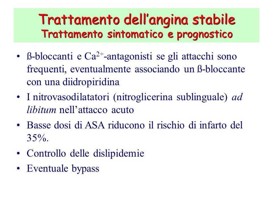 Trattamento dellangina instabile Necessita interventi durgenza per diminuire il rischio di infarto Basse dosi di ASA e trattamento anticoagulante con eparina a basso peso molecolare riducono il rischio di infarto del 60% nei 14 giorni successivi allinizio della terapia.
