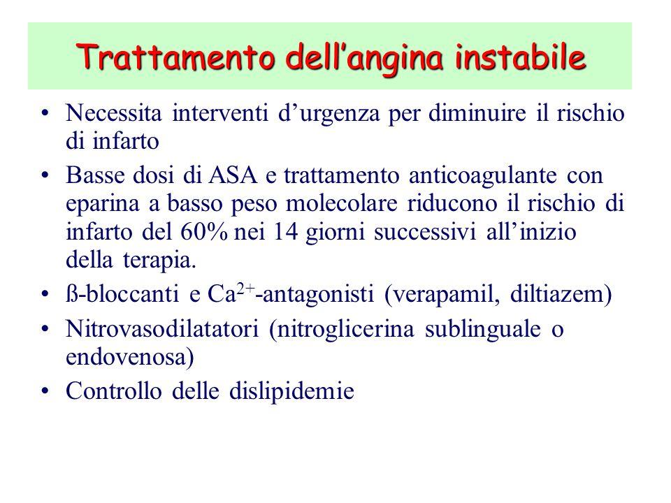 Trattamento dellangina instabile Necessita interventi durgenza per diminuire il rischio di infarto Basse dosi di ASA e trattamento anticoagulante con