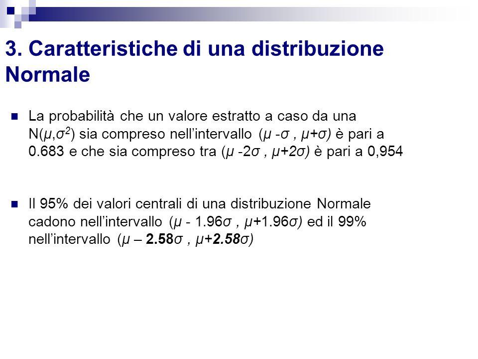 3. Caratteristiche di una distribuzione Normale La probabilità che un valore estratto a caso da una N(μ,σ 2 ) sia compreso nellintervallo (μ -σ, μ+σ)