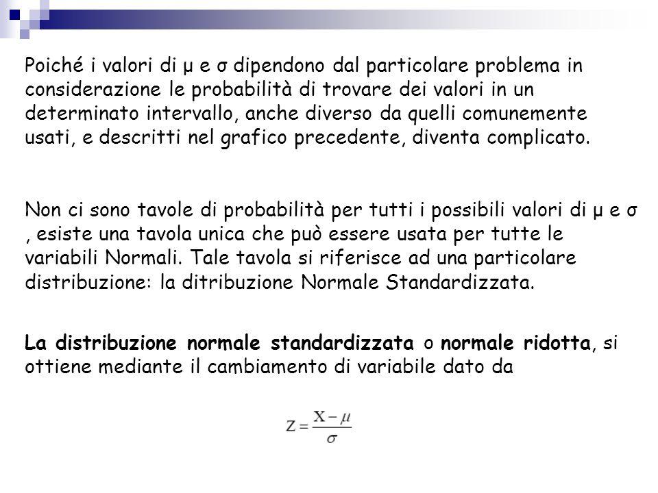 Poiché i valori di μ e σ dipendono dal particolare problema in considerazione le probabilità di trovare dei valori in un determinato intervallo, anche