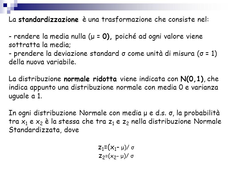 La standardizzazione è una trasformazione che consiste nel: - rendere la media nulla (μ = 0), poiché ad ogni valore viene sottratta la media; - prende