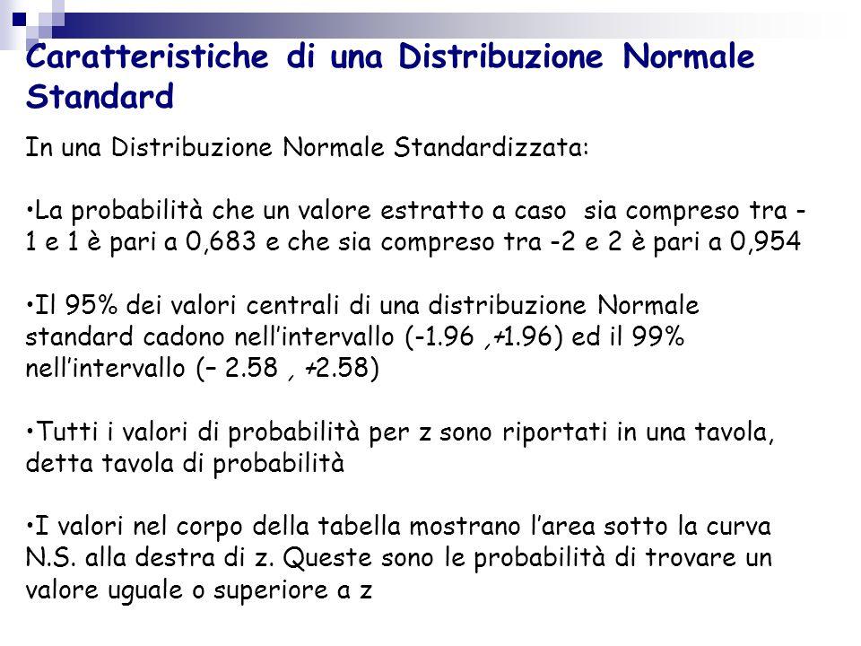 In una Distribuzione Normale Standardizzata: La probabilità che un valore estratto a caso sia compreso tra - 1 e 1 è pari a 0,683 e che sia compreso t