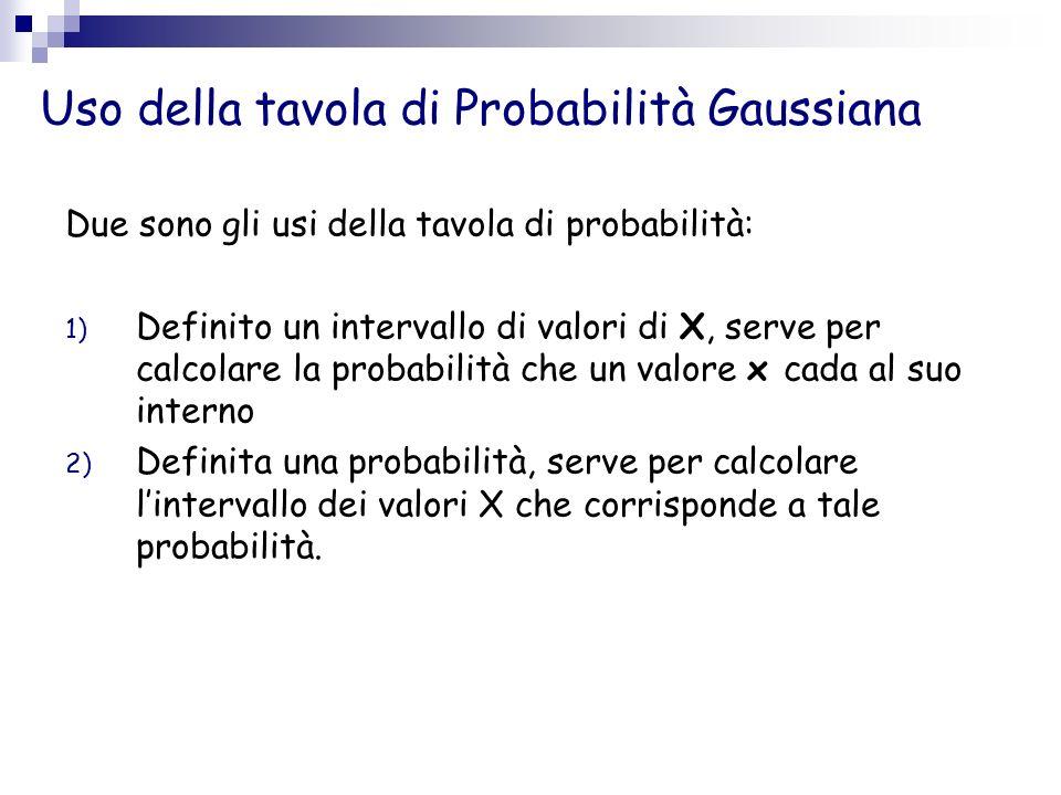Uso della tavola di Probabilità Gaussiana Due sono gli usi della tavola di probabilità: 1) Definito un intervallo di valori di X, serve per calcolare