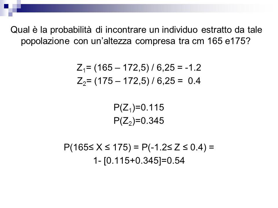 Qual è la probabilità di incontrare un individuo estratto da tale popolazione con unaltezza compresa tra cm 165 e175? Z 1 = (165 – 172,5) / 6,25 = -1.
