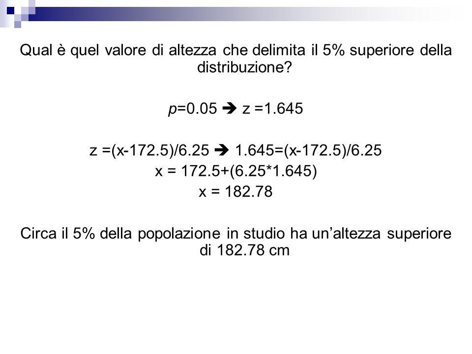 Qual è quel valore di altezza che delimita il 5% superiore della distribuzione? p=0.05 z =1.645 z =(x-172.5)/6.25 1.645=(x-172.5)/6.25 x = 172.5+(6.25