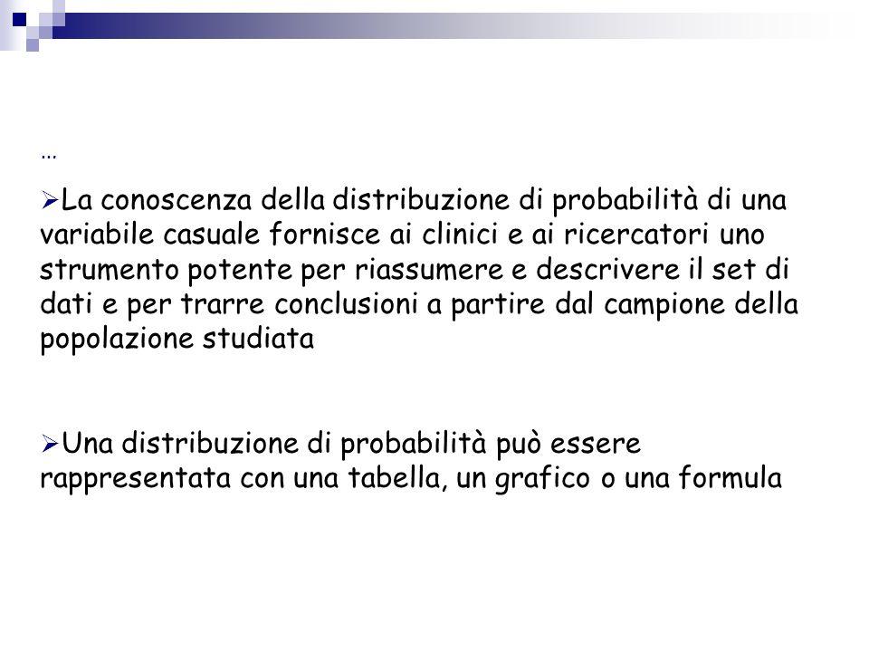 … La conoscenza della distribuzione di probabilità di una variabile casuale fornisce ai clinici e ai ricercatori uno strumento potente per riassumere