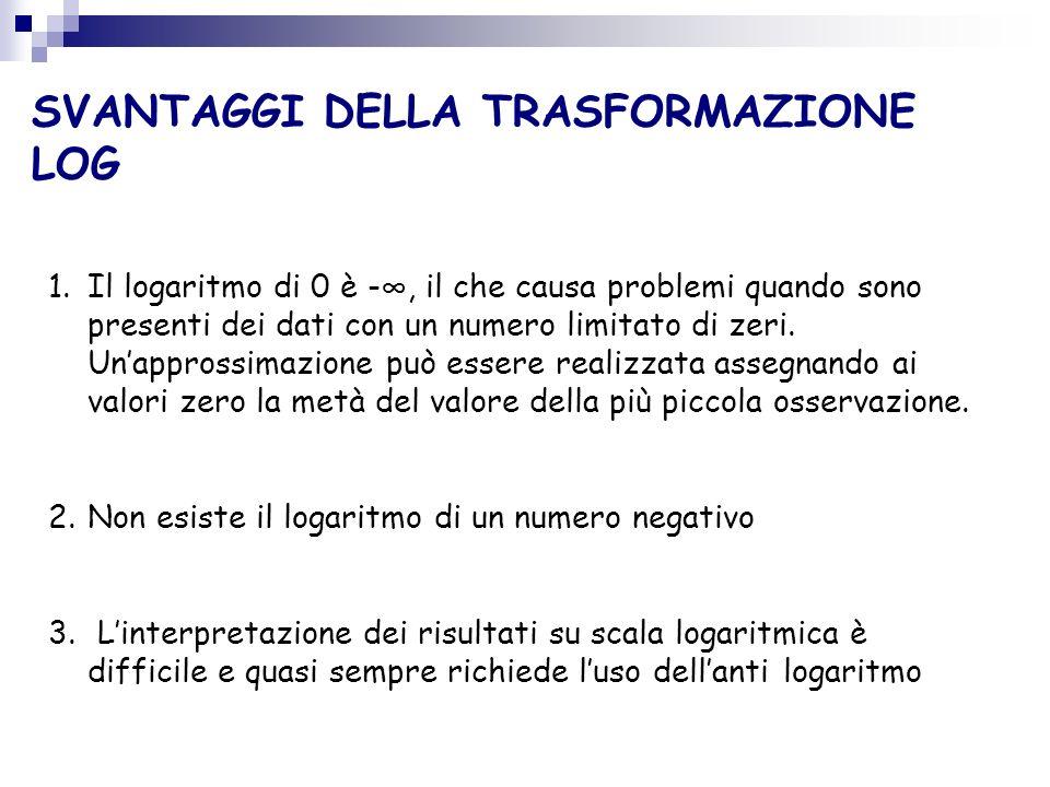 SVANTAGGI DELLA TRASFORMAZIONE LOG 1.Il logaritmo di 0 è -, il che causa problemi quando sono presenti dei dati con un numero limitato di zeri. Unappr