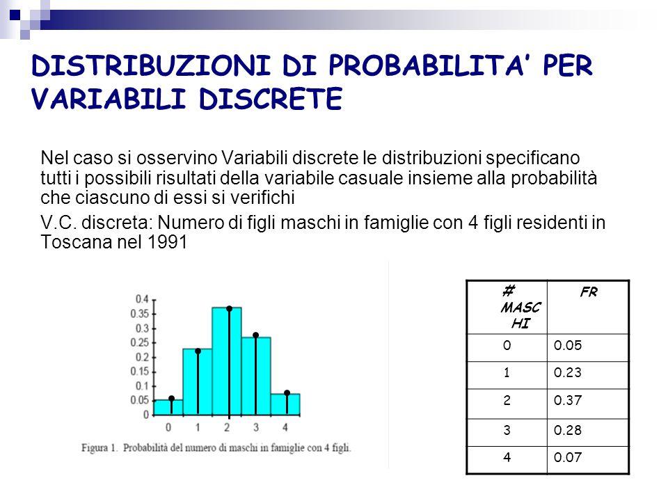 Nel caso si osservino Variabili discrete le distribuzioni specificano tutti i possibili risultati della variabile casuale insieme alla probabilità che