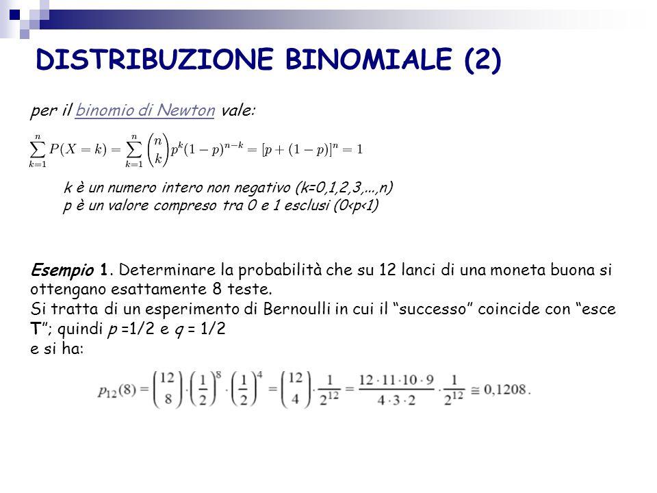 per il binomio di Newton vale:binomio di Newton k è un numero intero non negativo (k=0,1,2,3,...,n) p è un valore compreso tra 0 e 1 esclusi (0<p<1) D