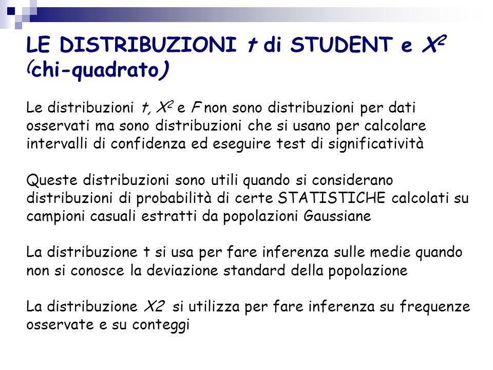 LE DISTRIBUZIONI t di STUDENT e Χ 2 ( chi-quadrato) Le distribuzioni t, Χ 2 e F non sono distribuzioni per dati osservati ma sono distribuzioni che si