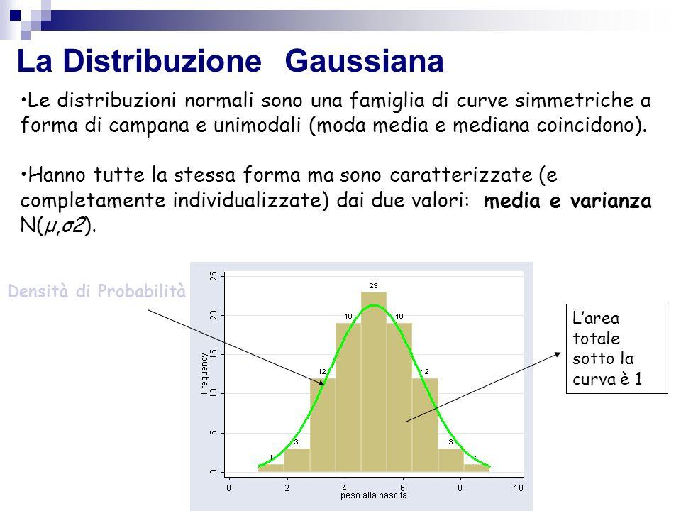 La Distribuzione Gaussiana Le distribuzioni normali sono una famiglia di curve simmetriche a forma di campana e unimodali (moda media e mediana coinci
