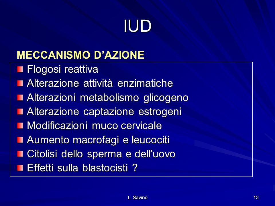 L. Savino 13 IUD MECCANISMO DAZIONE Flogosi reattiva Alterazione attività enzimatiche Alterazioni metabolismo glicogeno Alterazione captazione estroge