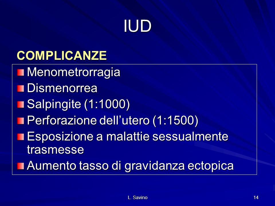 L. Savino 14 IUD COMPLICANZEMenometrorragiaDismenorrea Salpingite (1:1000) Perforazione dellutero (1:1500) Esposizione a malattie sessualmente trasmes