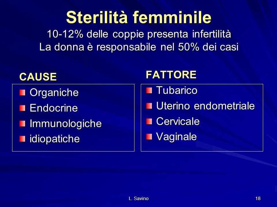 L. Savino 18 Sterilità femminile 10-12% delle coppie presenta infertilità La donna è responsabile nel 50% dei casi CAUSEOrganicheEndocrineImmunologich