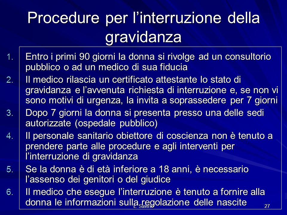 L.Savino 27 Procedure per linterruzione della gravidanza 1.