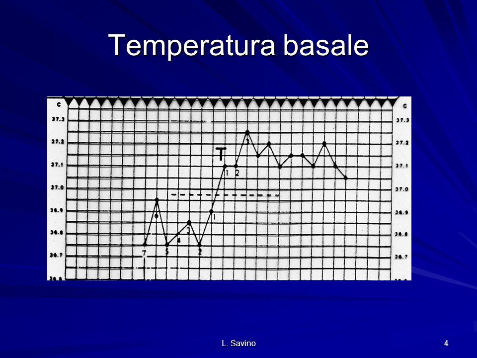 L. Savino 4 Temperatura basale