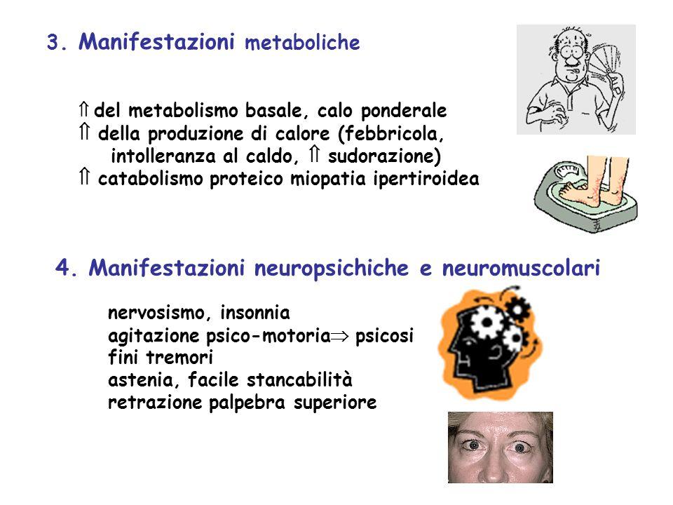 3. Manifestazioni metaboliche del metabolismo basale, calo ponderale della produzione di calore (febbricola, intolleranza al caldo, sudorazione) catab