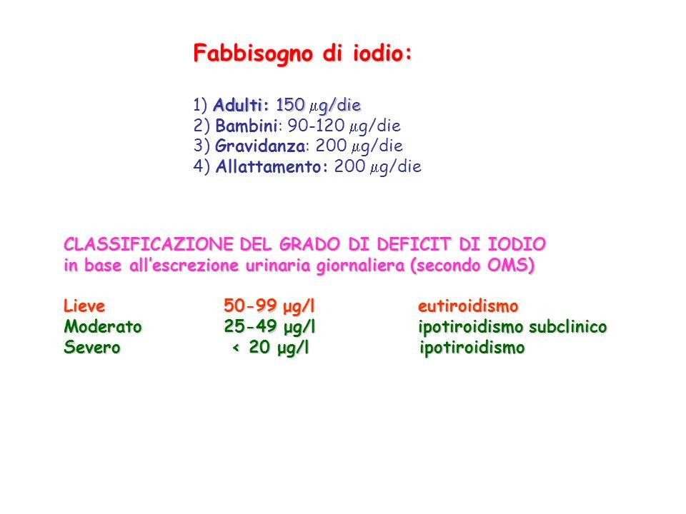 Fabbisogno di iodio: Adulti: 150 g/die 1) Adulti: 150 g/die 2) Bambini: 90-120 g/die 3) Gravidanza: 200 g/die 4) Allattamento: 200 g/die CLASSIFICAZIO