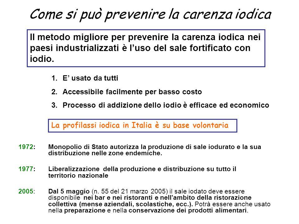 Come si può prevenire la carenza iodica 1972:Monopolio di Stato autorizza la produzione di sale iodurato e la sua distribuzione nelle zone endemiche.