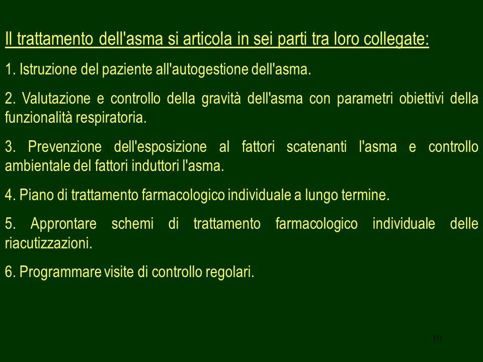 10 Il trattamento dell'asma si articola in sei parti tra loro collegate: 1. Istruzione del paziente all'autogestione dell'asma. 2. Valutazione e contr