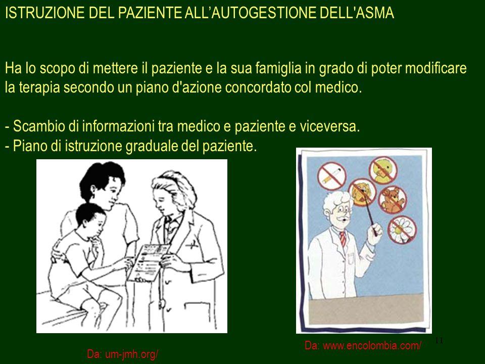 11 ISTRUZIONE DEL PAZIENTE ALLAUTOGESTIONE DELL'ASMA Ha lo scopo di mettere il paziente e la sua famiglia in grado di poter modificare la terapia seco