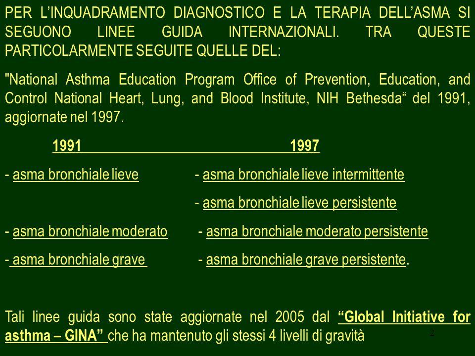 3 Principali caratteristiche cliniche e funzionali dell asma bronchiale intermittente (grado 1) - Sintomi diurni (tosse e/o dispnea) meno di 1 volta la settimana.