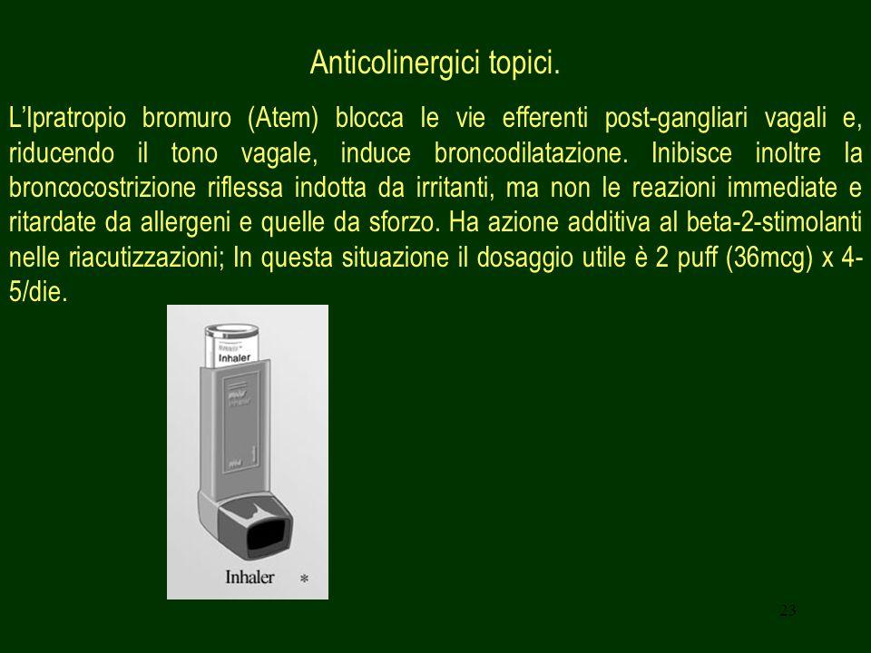 23 Anticolinergici topici. Llpratropio bromuro (Atem) blocca le vie efferenti post-gangliari vagali e, riducendo il tono vagale, induce broncodilatazi