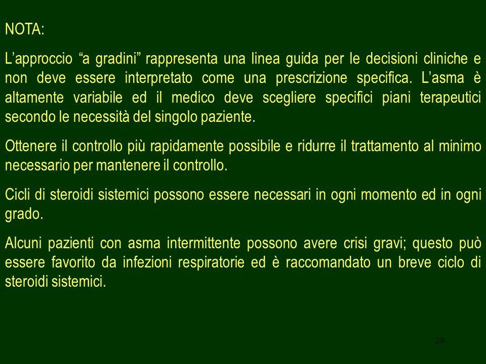 28 NOTA: Lapproccio a gradini rappresenta una linea guida per le decisioni cliniche e non deve essere interpretato come una prescrizione specifica. La