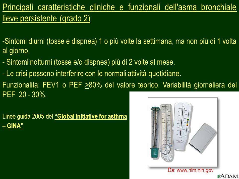 4 Principali caratteristiche cliniche e funzionali dell'asma bronchiale lieve persistente (grado 2) -Sintomi diurni (tosse e dispnea) 1 o più volte la