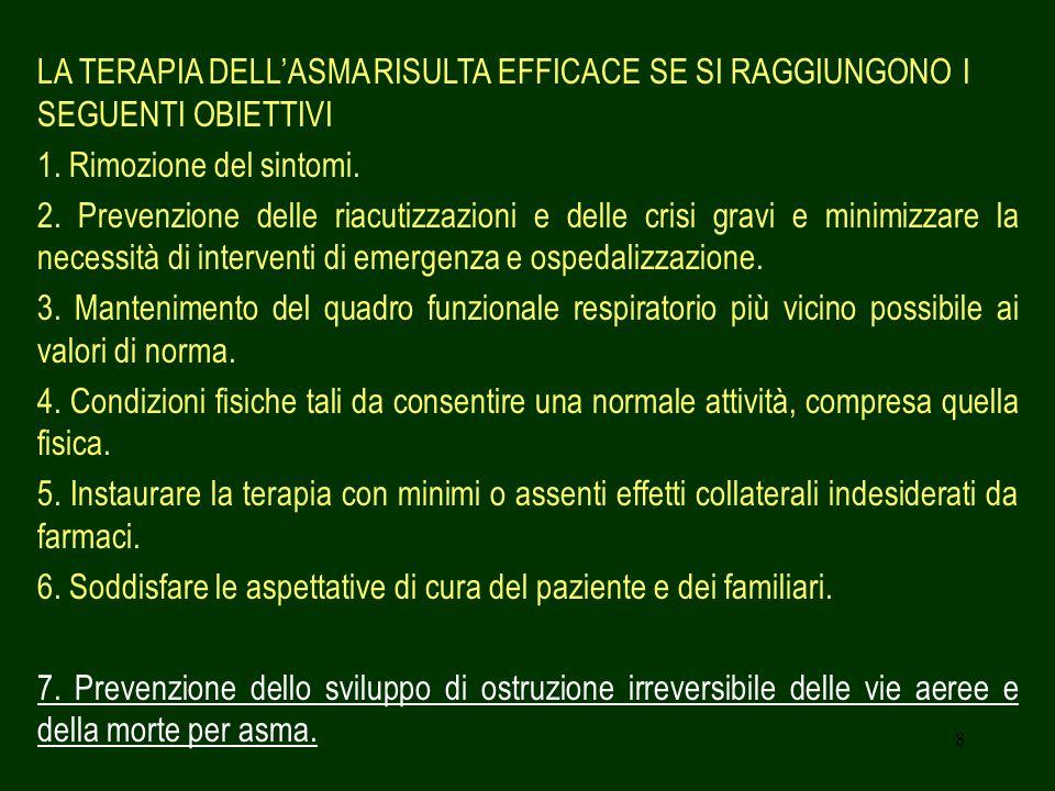 8 LA TERAPIA DELLASMA RISULTA EFFICACE SE SI RAGGIUNGONO I SEGUENTI OBIETTIVI 1. Rimozione del sintomi. 2. Prevenzione delle riacutizzazioni e delle c