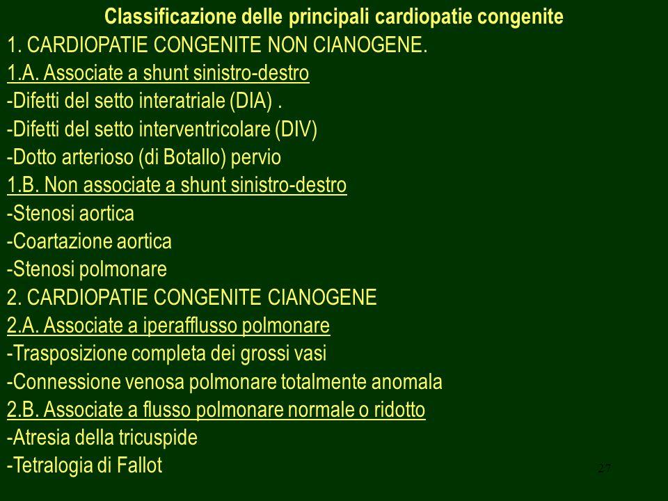 27 Classificazione delle principali cardiopatie congenite 1. CARDIOPATIE CONGENITE NON CIANOGENE. 1.A. Associate a shunt sinistro-destro -Difetti del