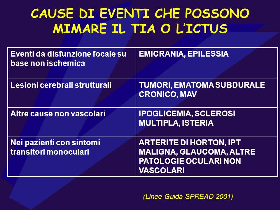 CAUSE DI EVENTI CHE POSSONO MIMARE IL TIA O LICTUS (Linee Guida SPREAD 2001) Eventi da disfunzione focale su base non ischemica EMICRANIA, EPILESSIA L