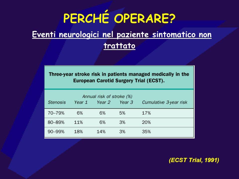 PERCHÉ OPERARE? Eventi neurologici nel paziente sintomatico non trattato (ECST Trial, 1991)