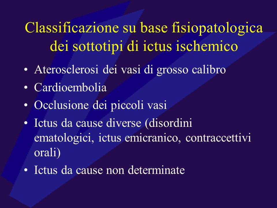 Classificazione su base fisiopatologica dei sottotipi di ictus ischemico Aterosclerosi dei vasi di grosso calibro Cardioembolia Occlusione dei piccoli