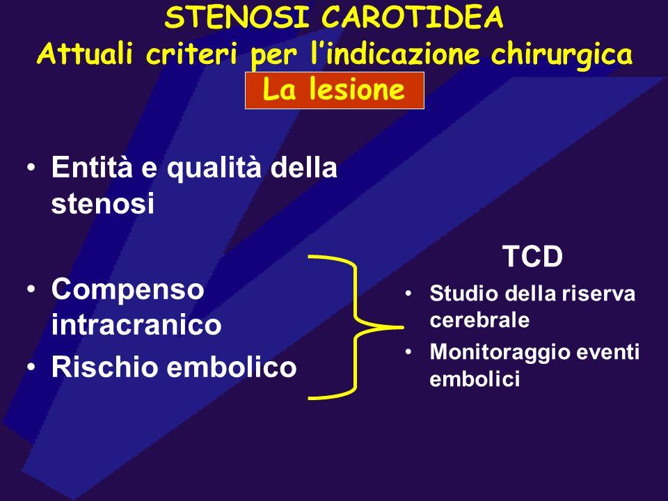 Entità e qualità della stenosi Compenso intracranico Rischio embolico STENOSI CAROTIDEA Attuali criteri per lindicazione chirurgica La lesione TCD Stu