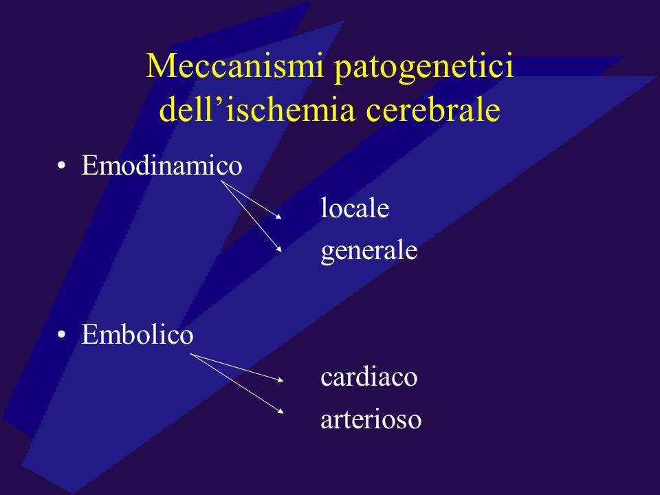 Meccanismi patogenetici dellischemia cerebrale Emodinamico locale generale Embolico cardiaco arterioso