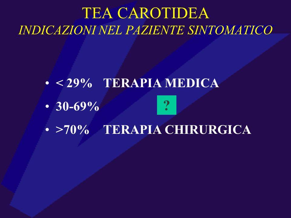 < 29%TERAPIA MEDICA 30-69% >70% TERAPIA CHIRURGICA ? TEA CAROTIDEA INDICAZIONI NEL PAZIENTE SINTOMATICO