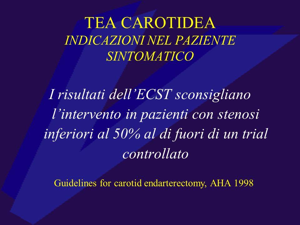 I risultati dellECST sconsigliano lintervento in pazienti con stenosi inferiori al 50% al di fuori di un trial controllato Guidelines for carotid enda