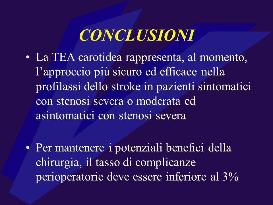 CONCLUSIONI La TEA carotidea rappresenta, al momento, lapproccio più sicuro ed efficace nella profilassi dello stroke in pazienti sintomatici con sten