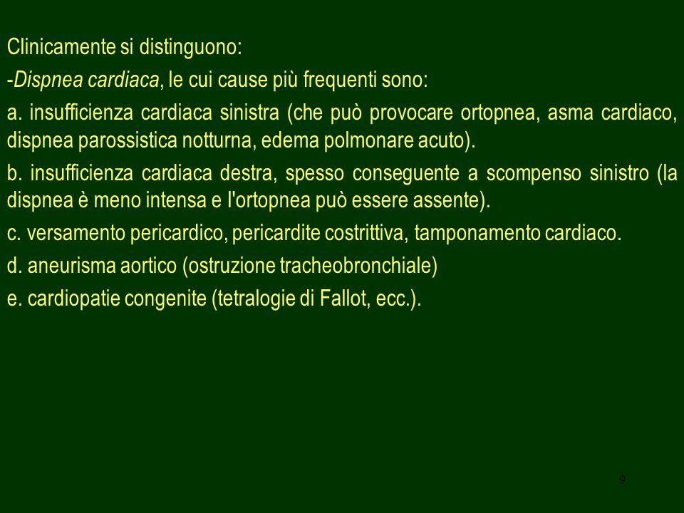 50 L osservazione delle diverse componenti dell ECG fornisce numerose informazioni, le principali sono: - Frequenza cardiaca.