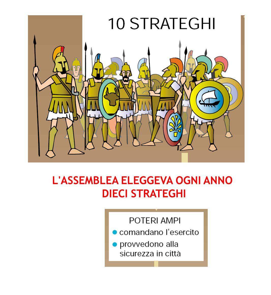 L'ASSEMBLEA ELEGGEVA OGNI ANNO DIECI STRATEGHI
